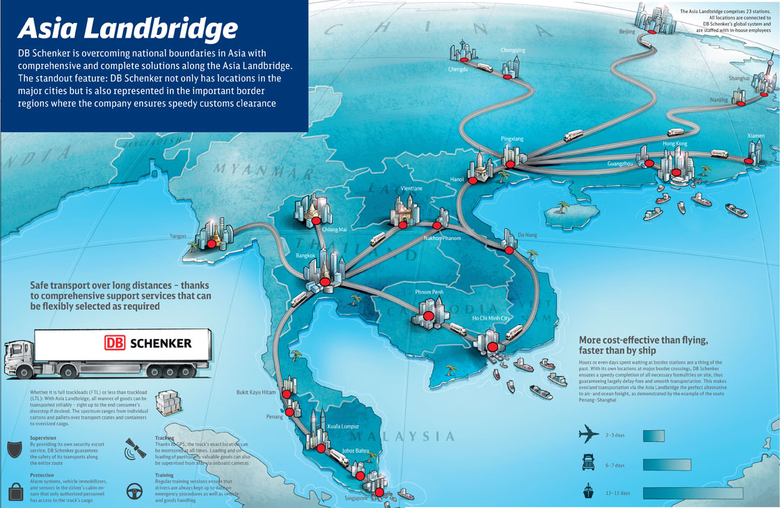 db_schenker_asia_landbridge