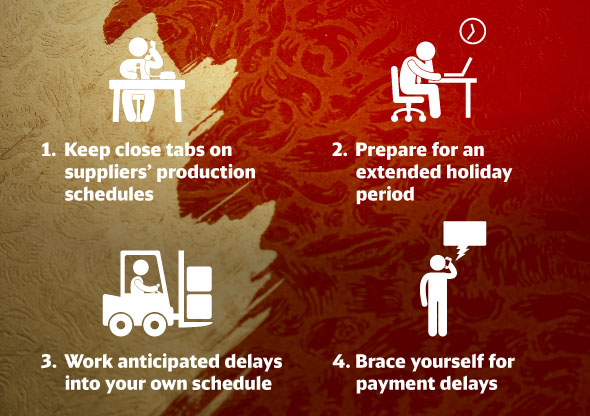 4 Things Shippers Need to Know to Prepare for CNY
