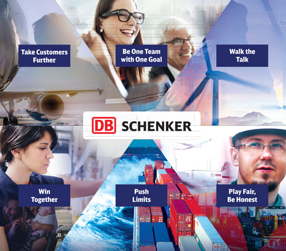 DB Schenker Values
