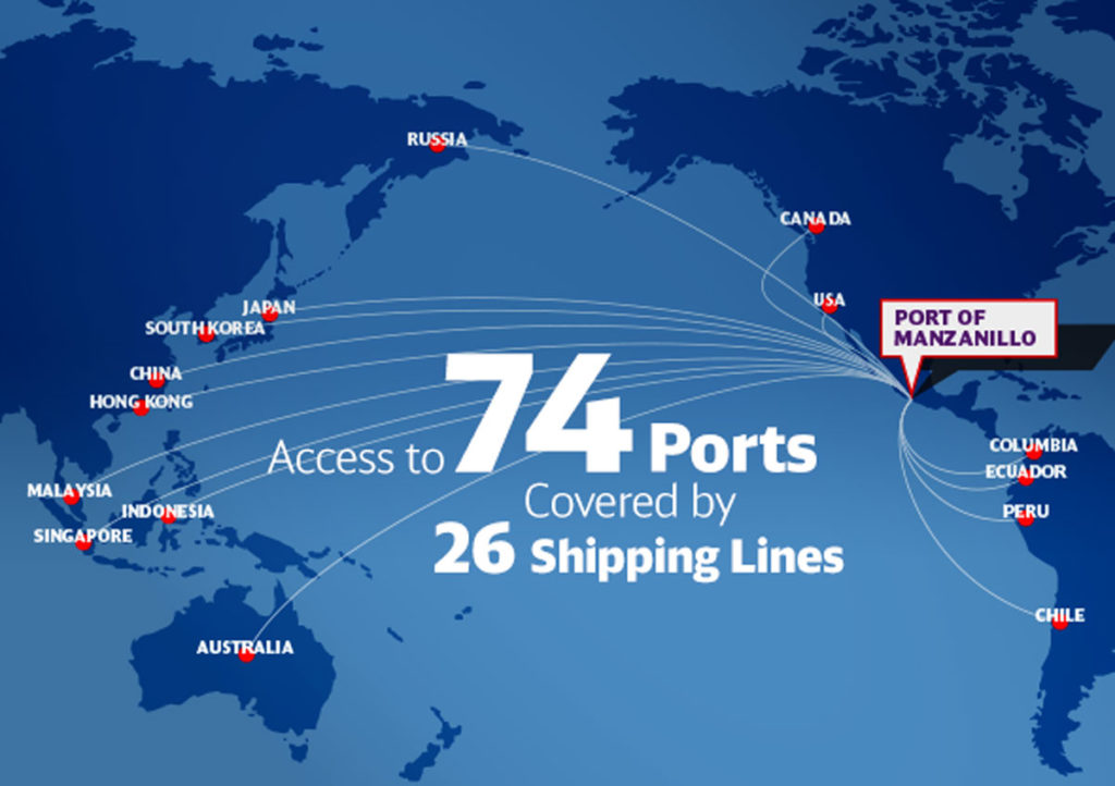 The port of Manzanillo offers access to 74 ports covered by 26 shipping lines.